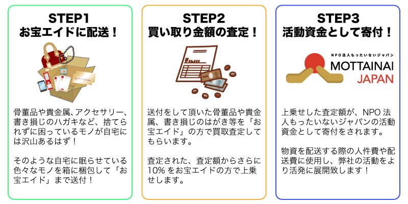 02_お宝エイド_流れ図